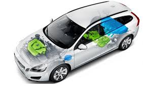 Car showing the parts of the engine and electrics and how they work in a hybrid car