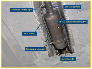 what a DPF looks like on your car and where and how it is mounted